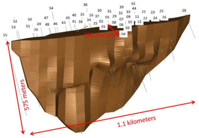 Figure 4: MineSite model of the CBSZ quartz-carbonate-sericite-pyrite zone (oblique view looking south southwest; holes numbers are abbreviated to sequential numbers only; full hole numbers are CRO-year-sequential number (CNW Group/Chalice Gold Mines Limited)