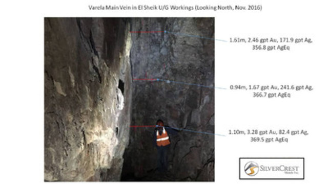 SilverCrest Metals - Sonora, Mexico - Las Chispas Project - 2016-11-14 - Varela 1 El Sheik UG Workings - looking north (CNW Group/SilverCrest Metals Inc.)