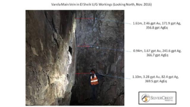 SilverCrest Metals - Sonora, Mexico - Las Chispas Project - 2016-11-14 - Varela 1 El Sheik UG Workings - looking north (CNW Group/SilverCrest Metals Inc.)
