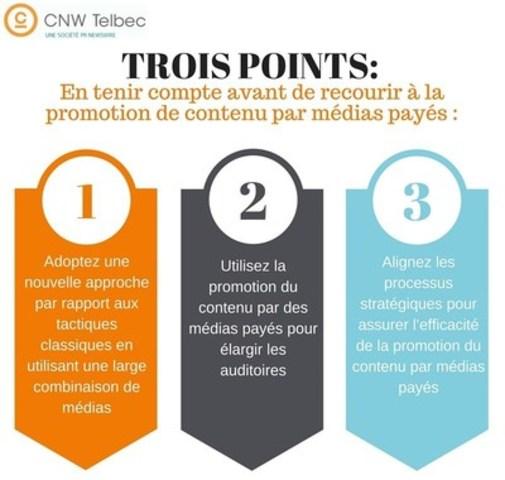 Trois points en tenir compte avant de recourir à la promotion de contenu par médias payés (Groupe CNW/Groupe CNW Ltée)