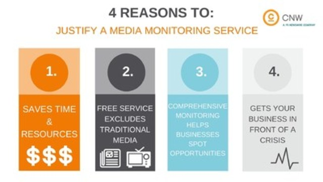 Four reasons to justify media monitoring (CNW Group/CNW Group Ltd.)