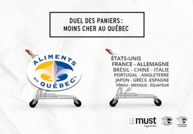 C''est avec beaucoup de plaisir qu''Aliments du Québec, en collaboration avec le magazine Le Must, dévoile les résultats d''un exercice d''achat en épicerie démontrant qu''un panier composé uniquement d''Aliments du Québec et d''Aliments préparés au Québec coûte moins cher qu''un panier composé exclusivement de produits provenant de l''extérieur du Québec (Groupe CNW/Aliments du Québec)