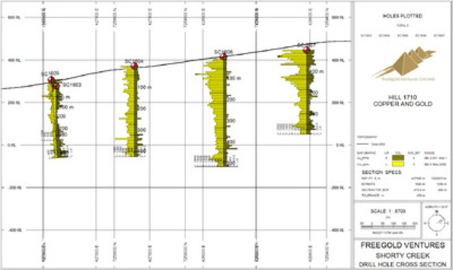 Shorty Creek - Drill Hole Cross Section - Hill 1710 - Copper and Gold (CNW Group/Freegold Ventures Limited)