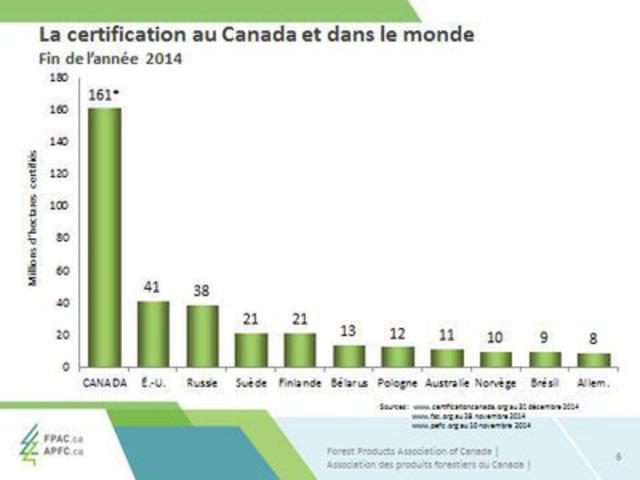 La certification au Canada et dans le monde (Groupe CNW/Association des produits forestiers du Canada)