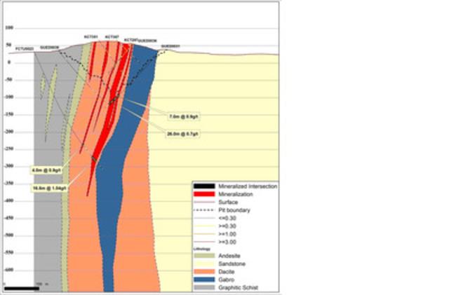 Chega Tudo Section A (CNW Group/Jaguar Mining Inc.)