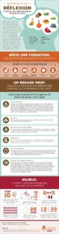 Le sirop d'érable s'ajoute à la liste des aliments présentés comme des alliés potentiels du cerveau. (Groupe CNW/Fédération des producteurs acéricoles du Québec)