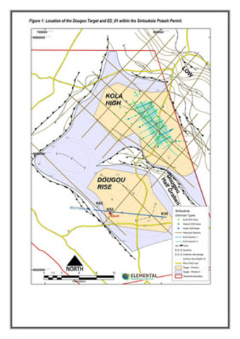 Figure 1: Location of the Dougou Target and ED_01 within the Sintoukola Potash Permit. (CNW Group/Elemental Minerals Limited)