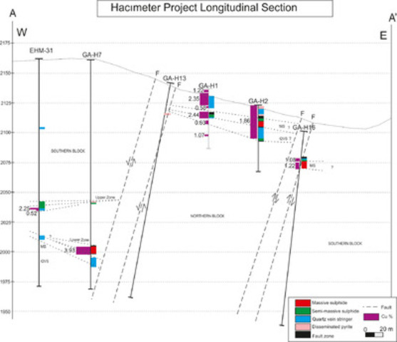 Figure 2 - East to West Long Section A-A' across the Hacimeter Prospect (CNW Group/Gentor Resources Inc.)