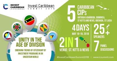 برامج المواطنة من أجل الوحدة في منطقة الكاريبي على هامش قمة الاستثمار لعام 2018