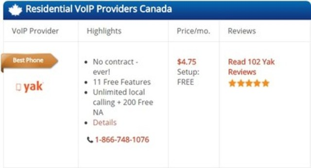 GoneVoIP Best Home Phone Distinction (CNW Group/Yak Communications)