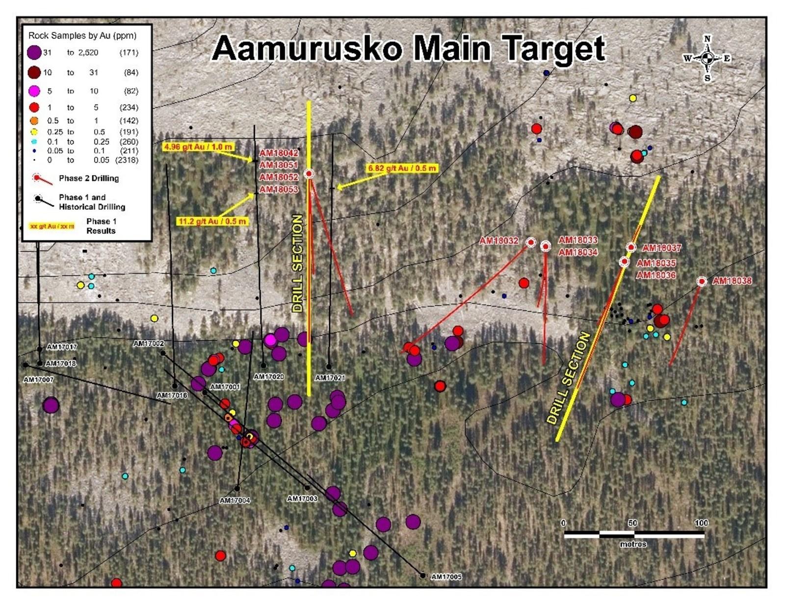 Aamurusko Main Target