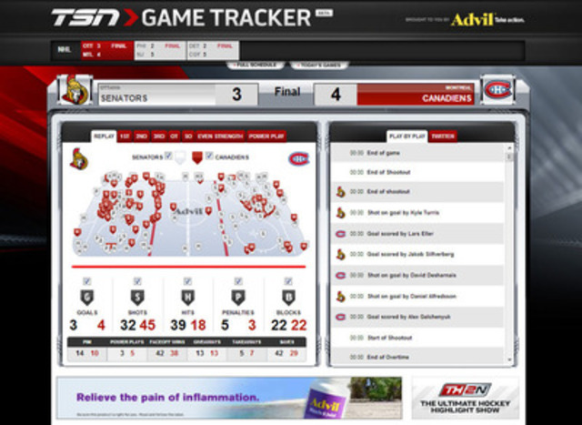 The TSN GameTracker is sponsored exclusively by Advil and is available at TSN.ca/GameTracker (CNW Group/TSN)