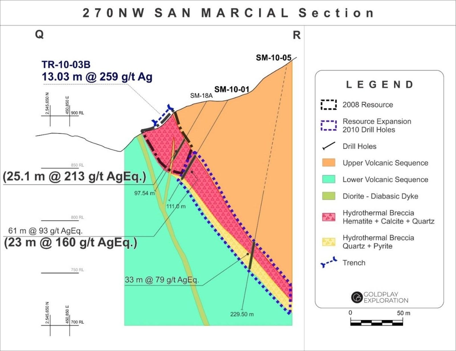 Figure 2: San Marcial Cross Section Q-R