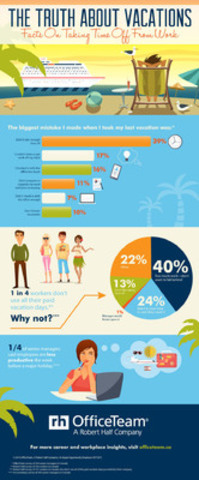 OfficeTeam Survey: Nearly four in ten managers regret not taking enough vacation time. (CNW Group/OfficeTeam)