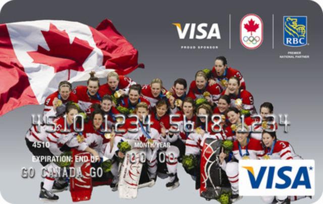 Team Canada RBC Visa Gift Cards featuring Women's Gold Medal Winning hockey team from the 2010 Olympic Games (CNW Group/RBC)