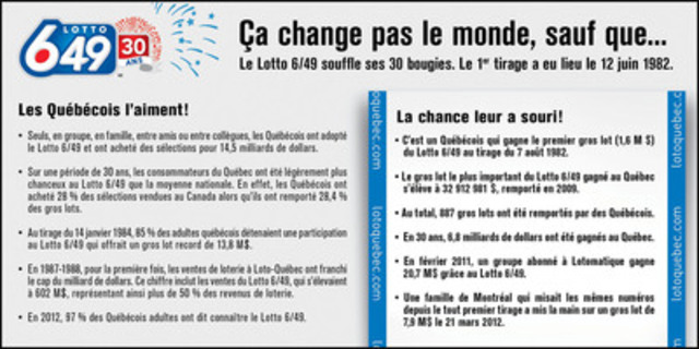Le Lotto 6/49 souffle ses 30 bougies (Groupe CNW/LOTO-QUEBEC)