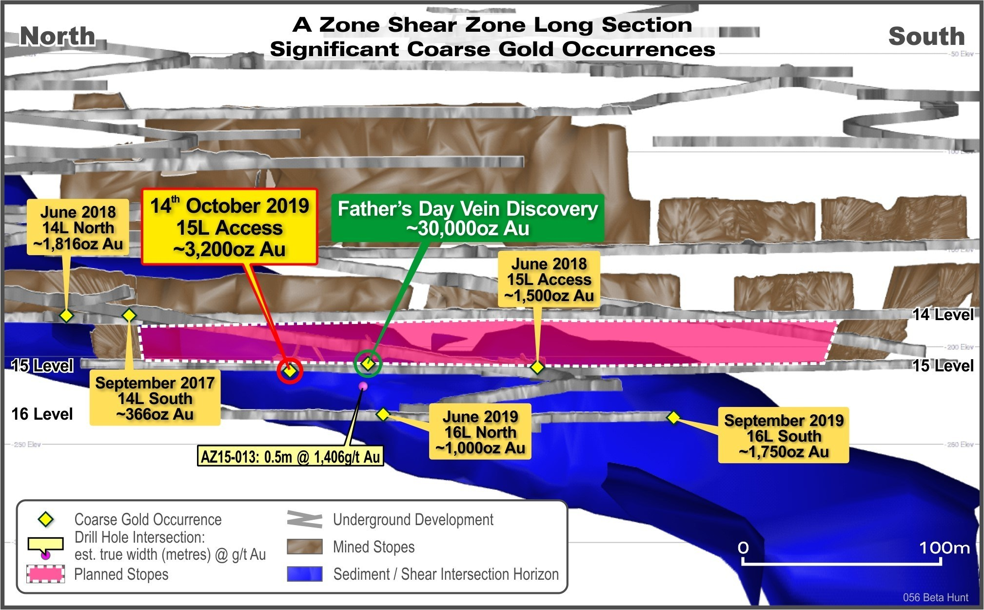 Figure 3: A Zone Long Section Looking East showing locations of coarse gold occurrences (CNW Group/RNC Minerals)