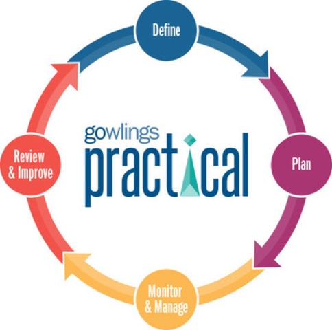 Gowlings launches Gowlings Practical™ -- a new approach to legal project management  (CNW Group/Gowling Lafleur Henderson LLP)