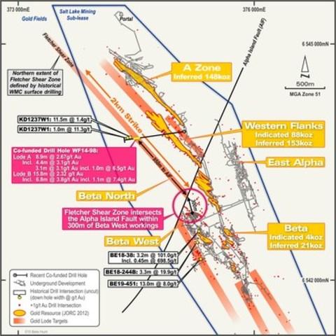 Figure 2 : Vue en plan de la mine Beta Hunt, montrant la localisation de la zone de cisaillement Fletcher. (Groupe CNW/Corporation Royal Nickel)