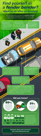 Find yourself in a fender bender? What to do after an accident (CNW Group/TD Insurance)