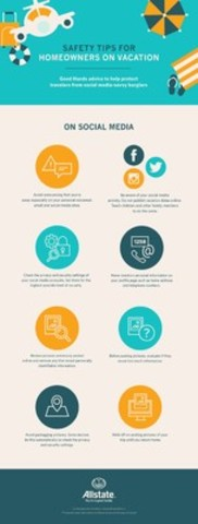 Infographic - The Selfie Effect: Are Your Vacation Pictures Putting You at Risk? (CNW Group/Allstate Insurance Company of Canada)