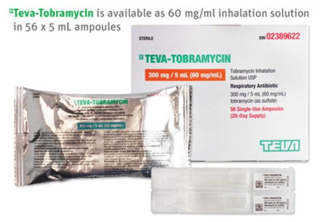 Teva-Tobramycin is available in 60 mg/ml inhalation solution in 56 x 5 mL ampoules (CNW Group/Teva Canada Limited)