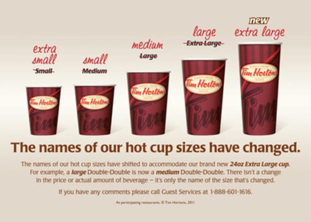 The names of our hot cup sizes have changed. (CNW Group/Tim Hortons Inc.)