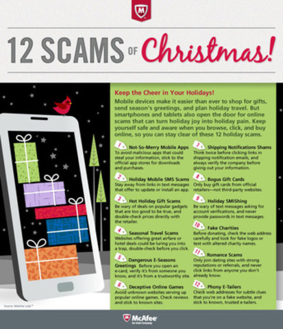 McAfee 12 Scams of Christmas 2013 (CNW Group/McAfee, Inc.)