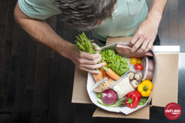 Chef's Plate, Canada's leader in the meal kit market, delivers pre-portioned, locally-sourced farm fresh ingredients and easy-to-follow gourmet recipes in refrigerated kits right to its customers' homes, all at $10.95 per plate.  It's cooking made easy. (CNW Group/Chef's Plate)