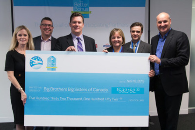 (left to right) Rachel MacQueen, Vice President, Marketing, AIR MILES Reward Program; Blair Cameron, Senior Vice President, Client Services & Analytics, AIR MILES Reward Program; Joel Porter, National Vice President of Development, Big Brothers Big Sisters of Canada; Cathy Denyer, President and CEO, Big Brothers Big Sisters of Toronto; Garner Beckett, Director of Development, Big Brothers Big Sisters of Canada; Bryan Pearson, President and CEO, LoyaltyOne, Co. (CNW Group/Big Brothers Big Sisters of Canada)