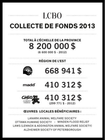 LCBO COLLECTE DE FONDS 2013 RÉGION DE L'EST (Groupe CNW/Régie des alcools de l'Ontario)