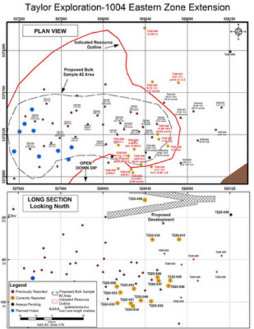 Taylor Infill Drilling-Plan View and Long Section-06May14 (CNW Group/St Andrew Goldfields Ltd.)