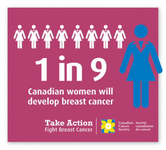 October is Breast Cancer Awareness Month (CNW Group/Canadian Cancer Society (Ontario Division))