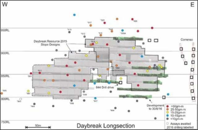 Figure 4 – Daybreak Long Section (CNW Group/OceanaGold Corporation)
