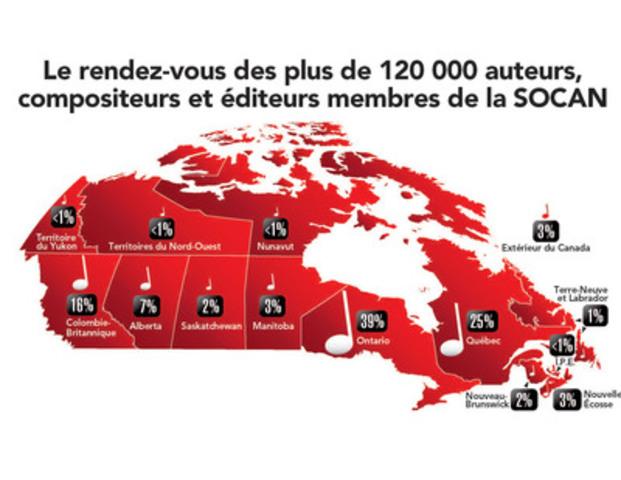 Le rendez-vous des plus de 120 000 auteurs, compositeurs et éditeurs membres de la SOCAN (Groupe CNW/SOCAN)