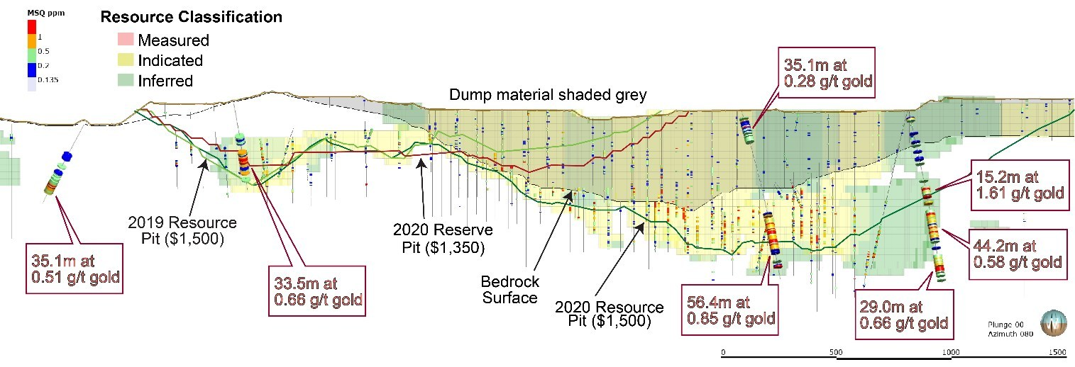 Figure 2: Long Section of Brownie Deposit, Overlying Dumps and Expanded Mineral Resource Facing Northeast (CNW Group/Equinox Gold Corp.)