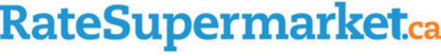RateSupermarket.ca (CNW Group/RateSupermarket.ca)