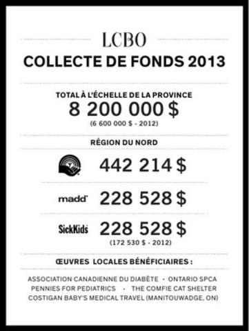 LCBO COLLECTE DE FONDS 2013 RÉGION DU NORD (Groupe CNW/Régie des alcools de l'Ontario)
