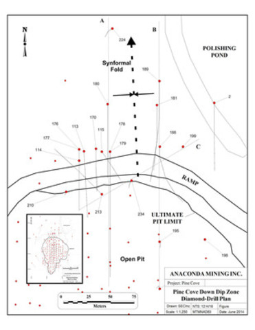 Figure 1. Diamond-drill plan down-dip area, Pine Cove mine. Also shown are the locations of the drill sections (A, B, C) illustrated in Figures 2 to 4. (CNW Group/Anaconda Mining Inc.)
