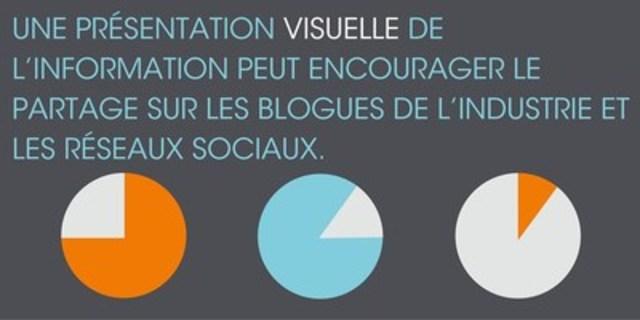Nouvelles possibilités pour susciter l'attention des médias et acquérir de la visibilité (Groupe CNW/Groupe CNW Ltée)