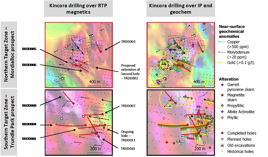 Figure 2: Kincora's eleventh drill hole of our maiden drilling program at the Trundle project is ongoing (CNW Group/Kincora Copper Limited)