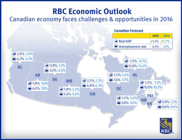 RBC Economic Outlook - Canadian economy faces challenges & opportunities in 2016 (CNW Group/RBC)