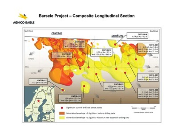 Barsele Project - Composite Longitudinal Section (CNW Group/Barsele Minerals Corp.)