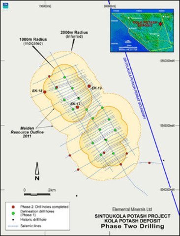 Figure 2: Phase 1 and 2 Drill Hole Locations. (CNW Group/Elemental Minerals Limited)