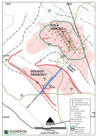 Figure 1: Location of the Dougou Prospect and ED_01. (CNW Group/Elemental Minerals Limited)