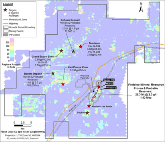 Figure 1: Houndé 2014 Drilling Targets and Reserves (CNW Group/Endeavour Mining Corporation)