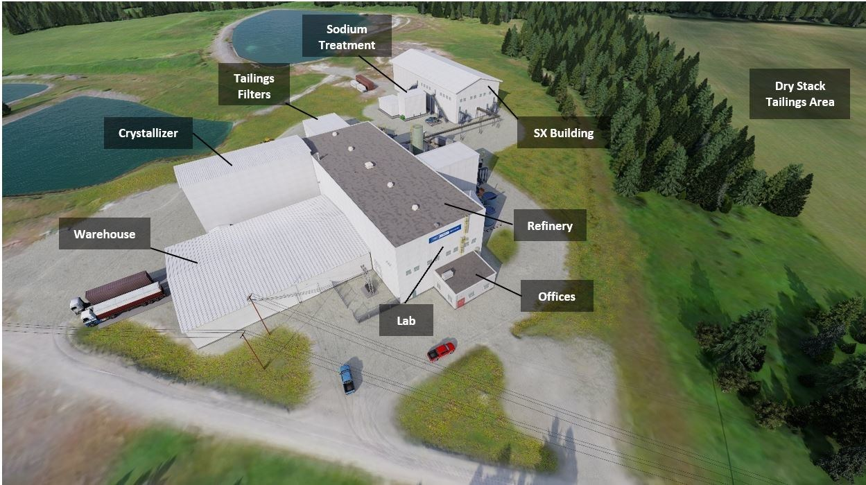 Site Rendering – Expanded Refinery (CNW Group/First Cobalt Corp.)