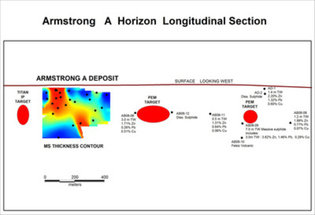 Map 3: Armstrong A Horizon Longitudinal Section (CNW Group/Wolfden Resources Corporation)