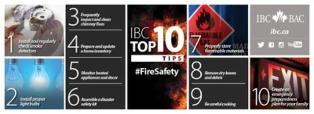 IBC Top 10: Tips for Preventing Fires and Saving Lives (CNW Group/Insurance Bureau of Canada)