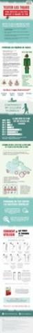 Care Plus: TESTEZ LES TIQUES POUR DÉTECTER LES BACTÉRIES CAUSANT LA MALADIE DE LYME (Groupe CNW/Care Plus)